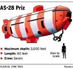 Drawing of AS-28 Russian Mini Sub. I question the stated diving depth of 3,000 feet, it is reported elsewhere as 1,640 feet