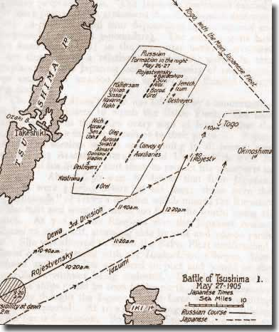 Battle of Tsushima The Approach