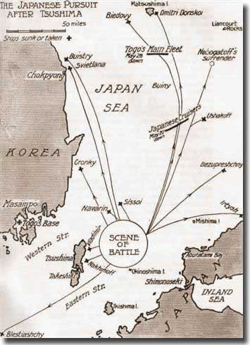 The Japanese pursue the Russians ships after Tsushima