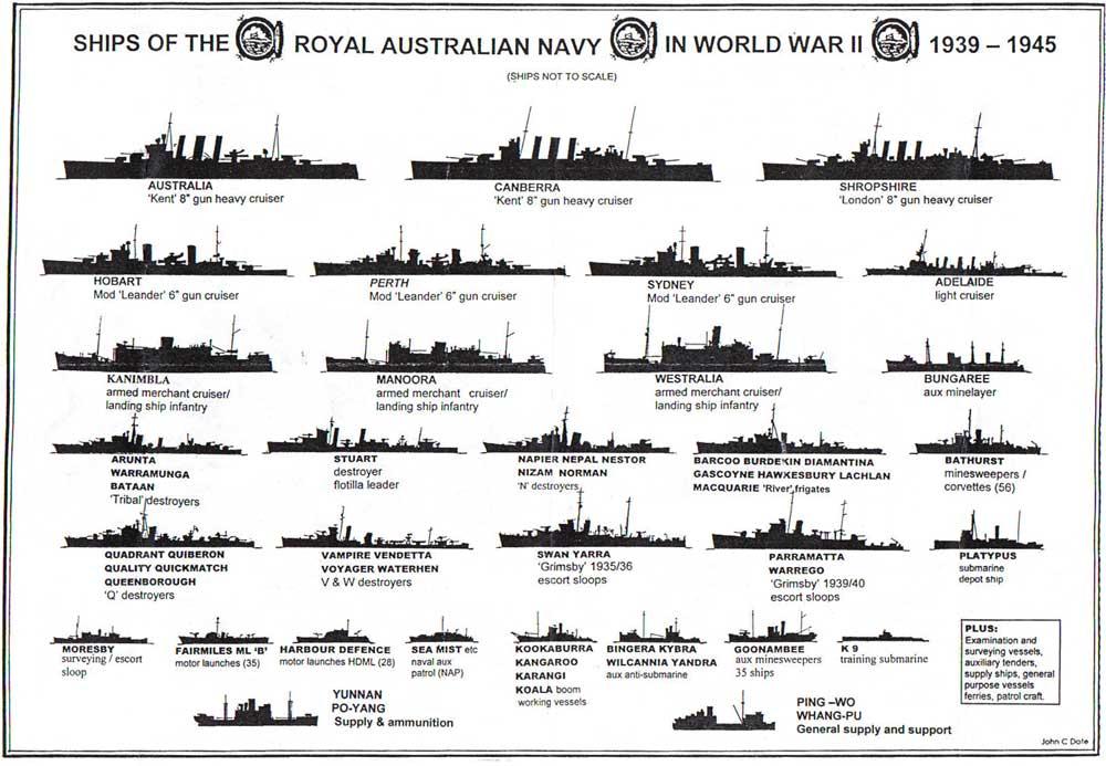 ShipsOfTheRANWW2x1000.jpg