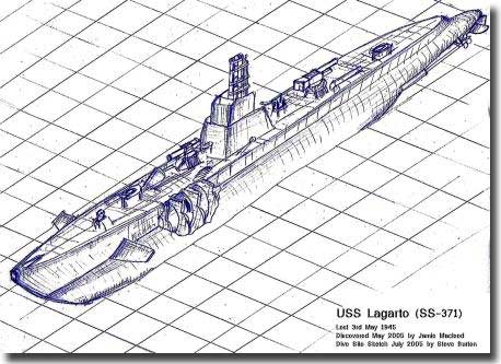 The second drawing of USS Lagarto, by Steve Burton