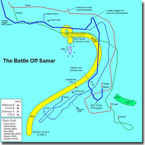 Chart of the final Battle of Leyte Gulf, The Battle off Samar