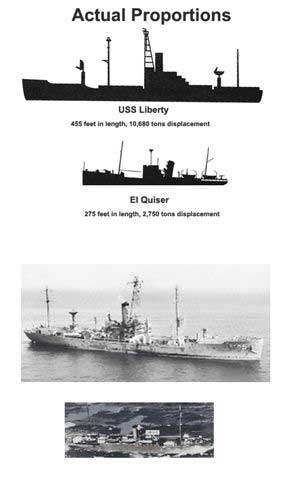 The proportions of USS Liberty and the ship that the Israeli's claim to have mistaken her for, the Egyptian El Quesir. In fact there is a huge difference between their respective size.